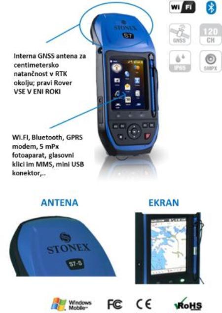 RTK GNSS GPS S7G